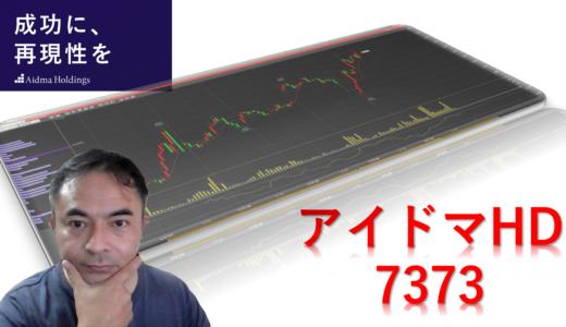 【株式投資】アイドマHDは、そろそろ天井?その理由とは!?
